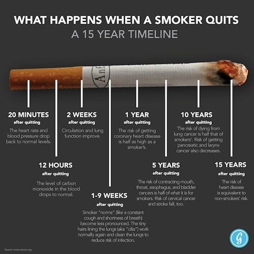 quit smoking acupuncture